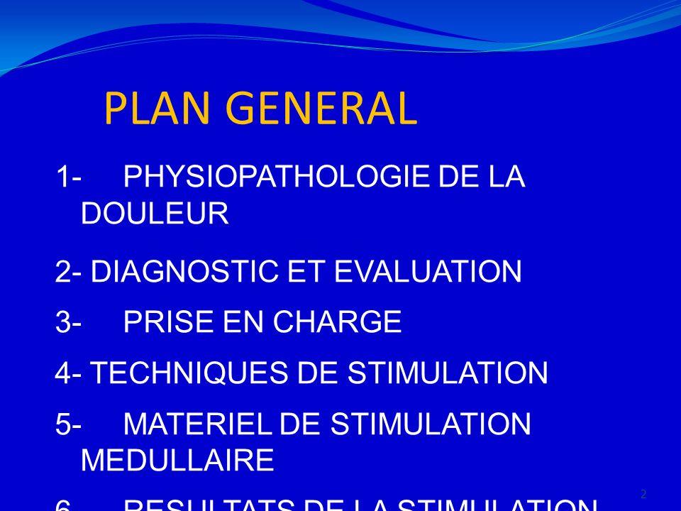 PLAN GENERAL 2 1- PHYSIOPATHOLOGIE DE LA DOULEUR 2- DIAGNOSTIC ET EVALUATION 3- PRISE EN CHARGE 4- TECHNIQUES DE STIMULATION 5- MATERIEL DE STIMULATIO
