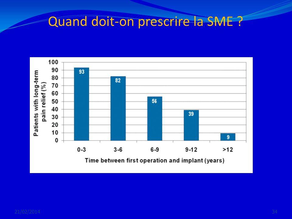 Quand doit-on prescrire la SME ? 21/02/201434