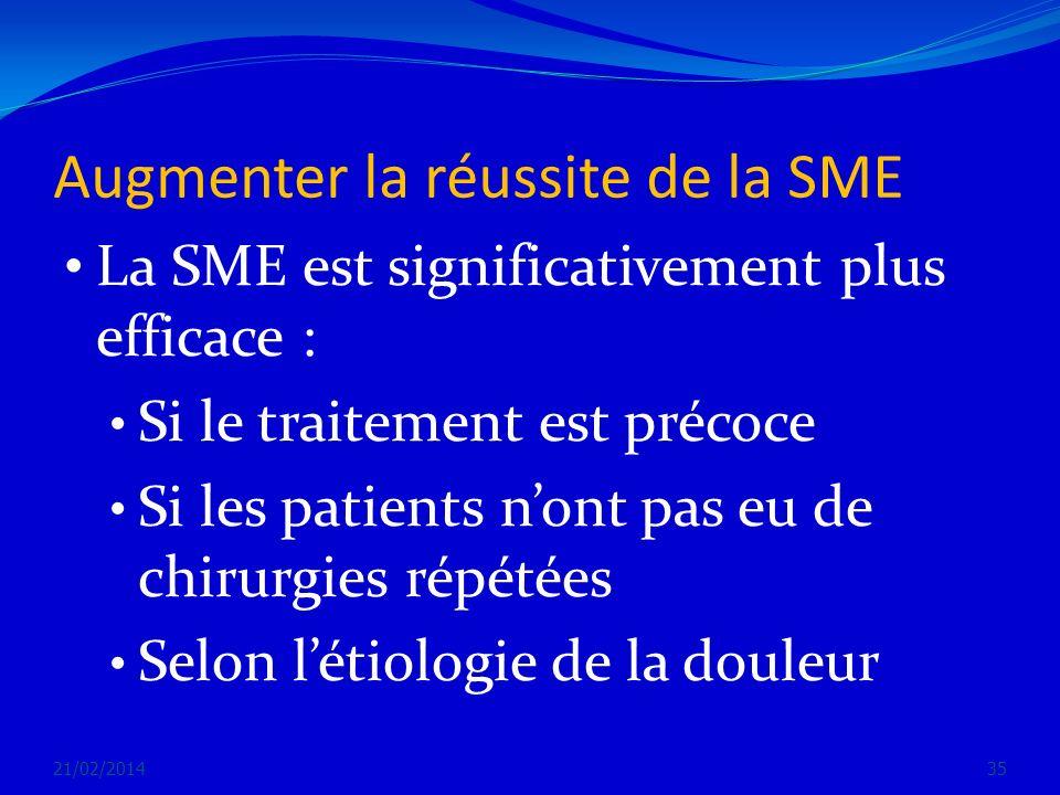 Augmenter la réussite de la SME La SME est significativement plus efficace : Si le traitement est précoce Si les patients nont pas eu de chirurgies ré