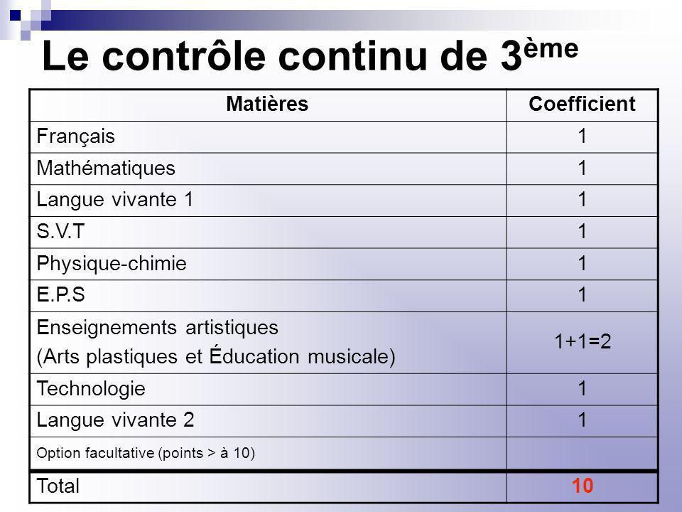 Le contrôle continu de 3 ème MatièresCoefficient Français1 Mathématiques1 Langue vivante 11 S.V.T1 Physique-chimie1 E.P.S1 Enseignements artistiques (