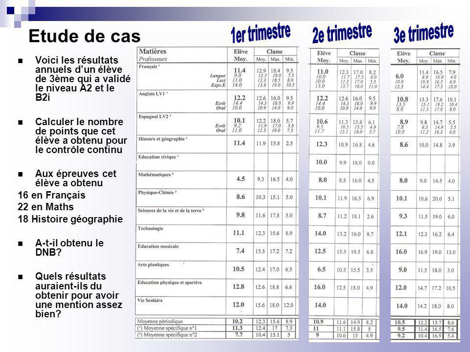 Etude de cas Voici les résultats annuels dun élève de 3ème qui a validé le niveau A2 et le B2i Calculer le nombre de points que cet élève a obtenu pou