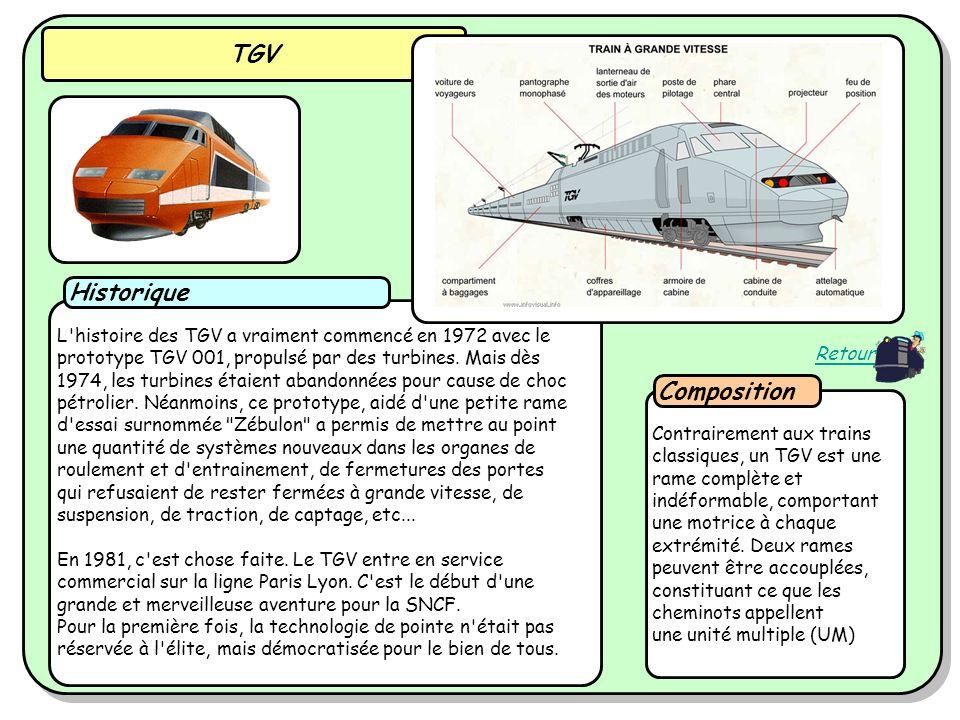 TGV L histoire des TGV a vraiment commencé en 1972 avec le prototype TGV 001, propulsé par des turbines.