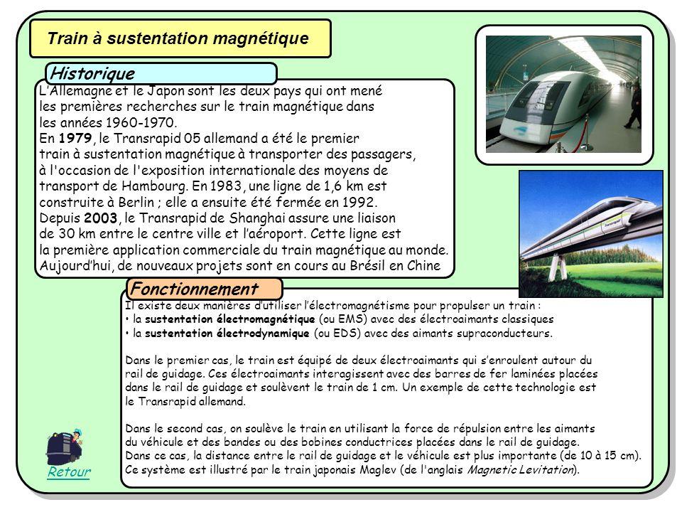 Train à sustentation magnétique LAllemagne et le Japon sont les deux pays qui ont mené les premières recherches sur le train magnétique dans les années 1960-1970.