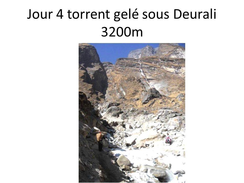 Jour 4 torrent gelé sous Deurali 3200m