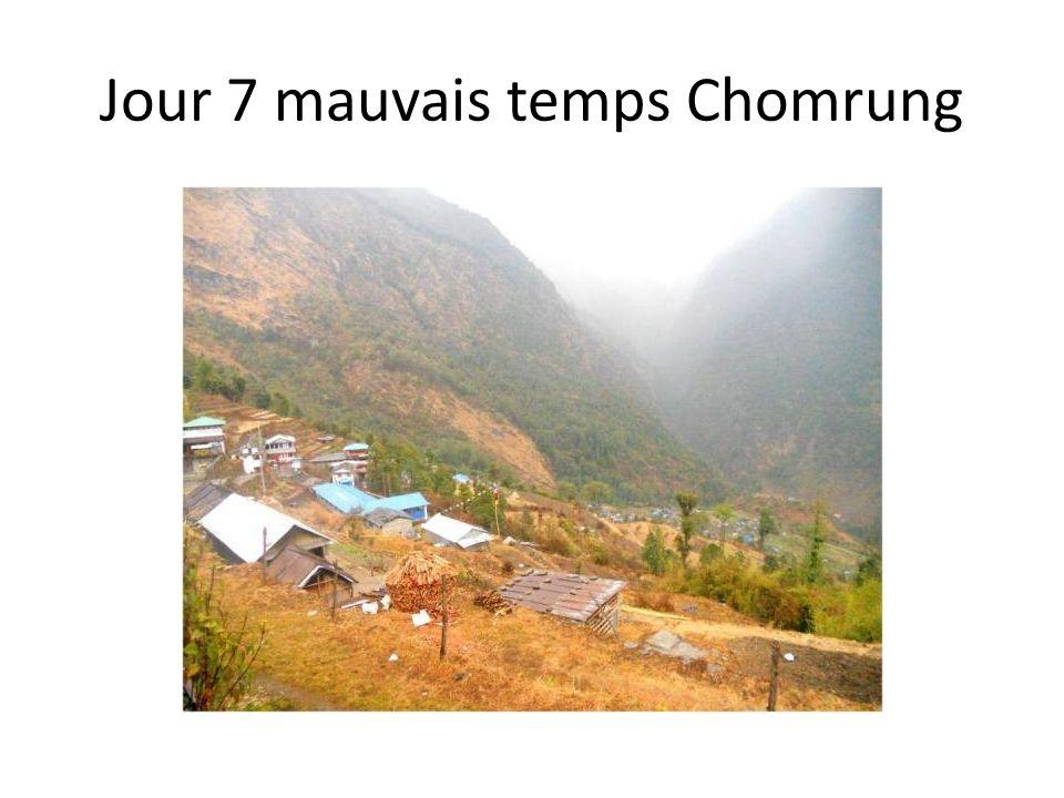 Jour 7 mauvais temps Chomrung
