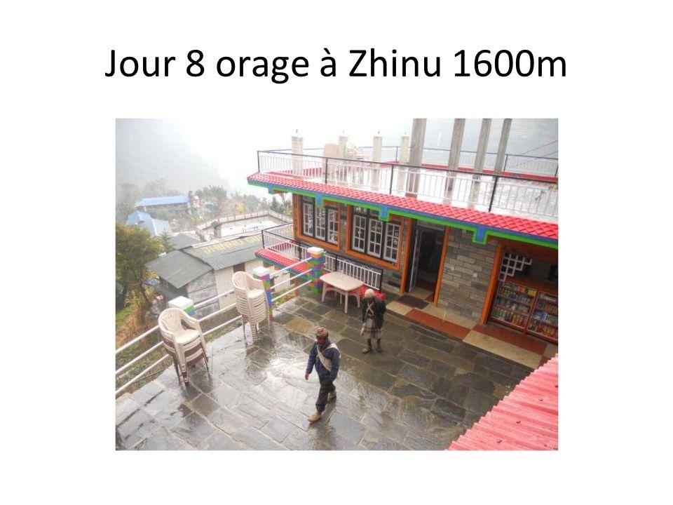 Jour 8 orage à Zhinu 1600m