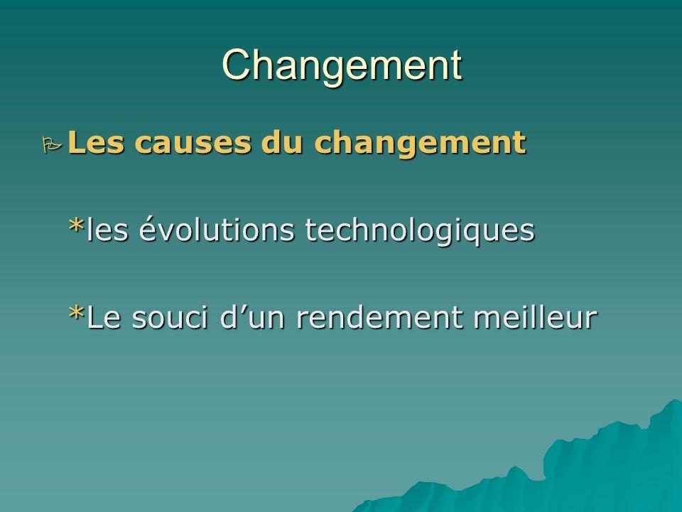 Changement Les types de changement Les types de changement Le changement organisationnel qui est le processus par lequel une organisation, un service…sadapte en continu ou par rupture, sous la contrainte ou par anticipation, aux évolutions de son environnement.