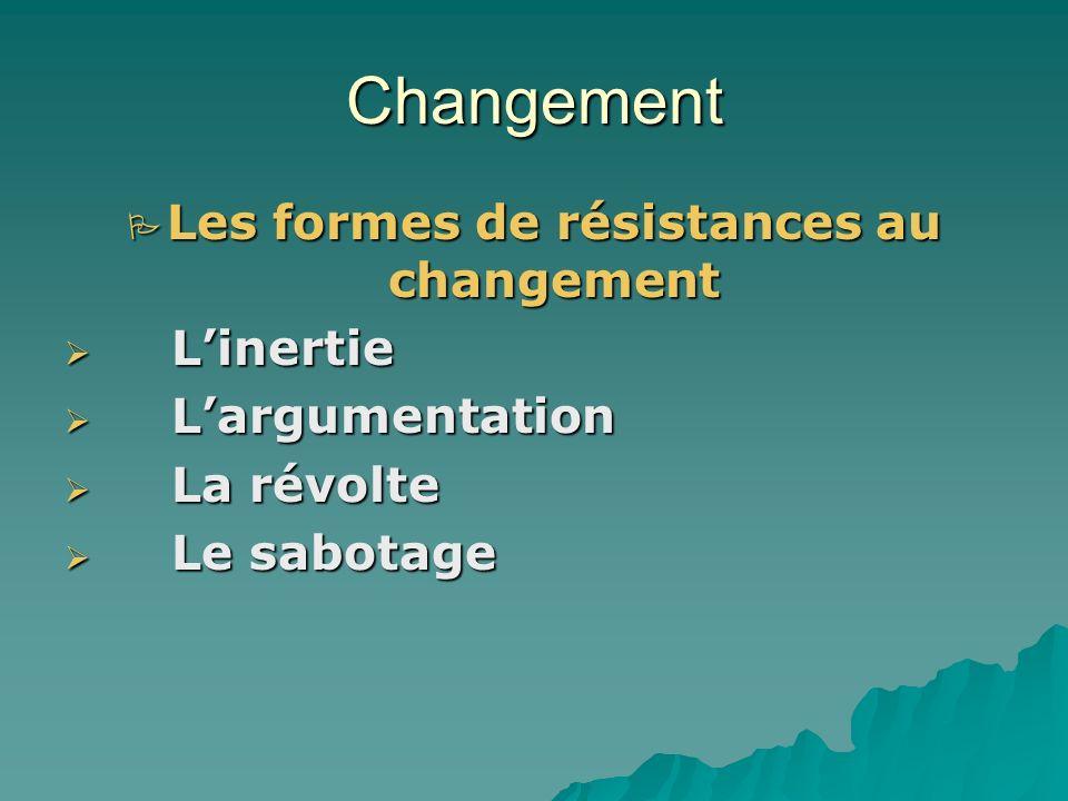 Changement Les obstacles au changement Les obstacles au changement La perte de contrôle qui met en exergue que trop de choses sont faites vers les gens et trop peu sont faites par eux.