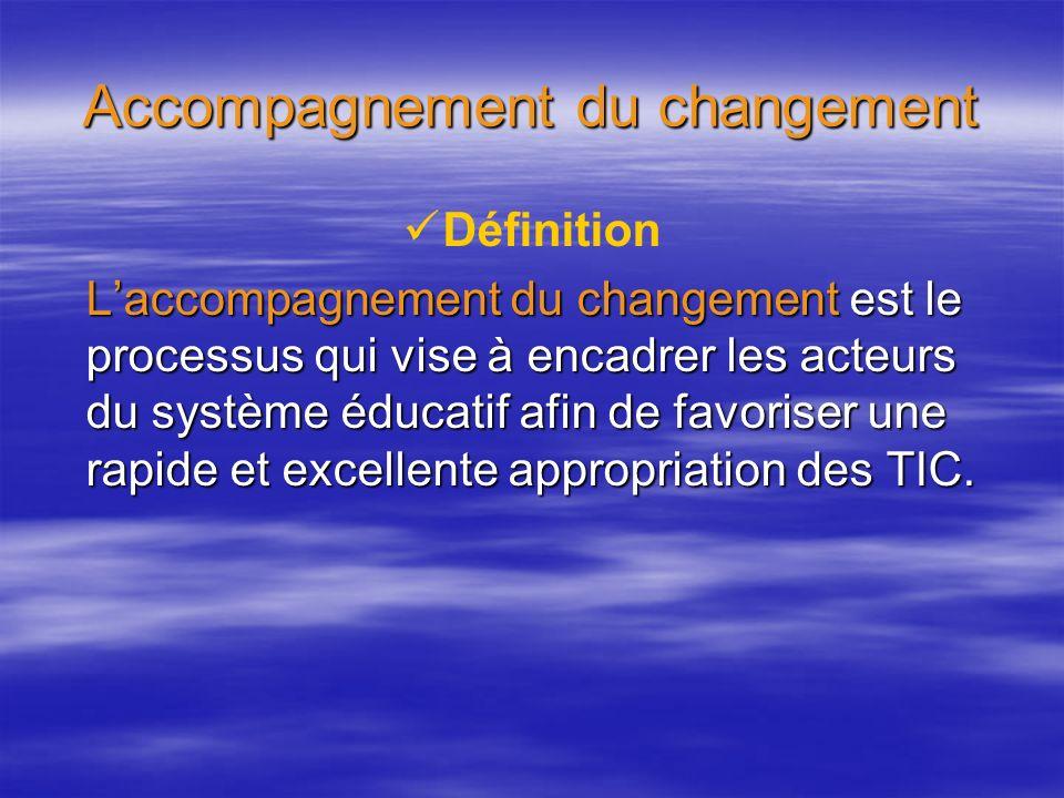 Changement Les formes de résistances au changement Les formes de résistances au changement Linertie Linertie Largumentation Largumentation La révolte La révolte Le sabotage Le sabotage