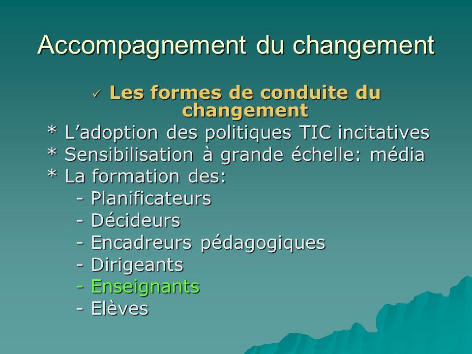 Accompagnement du changement La démarche daccompagnement La démarche daccompagnement 1.