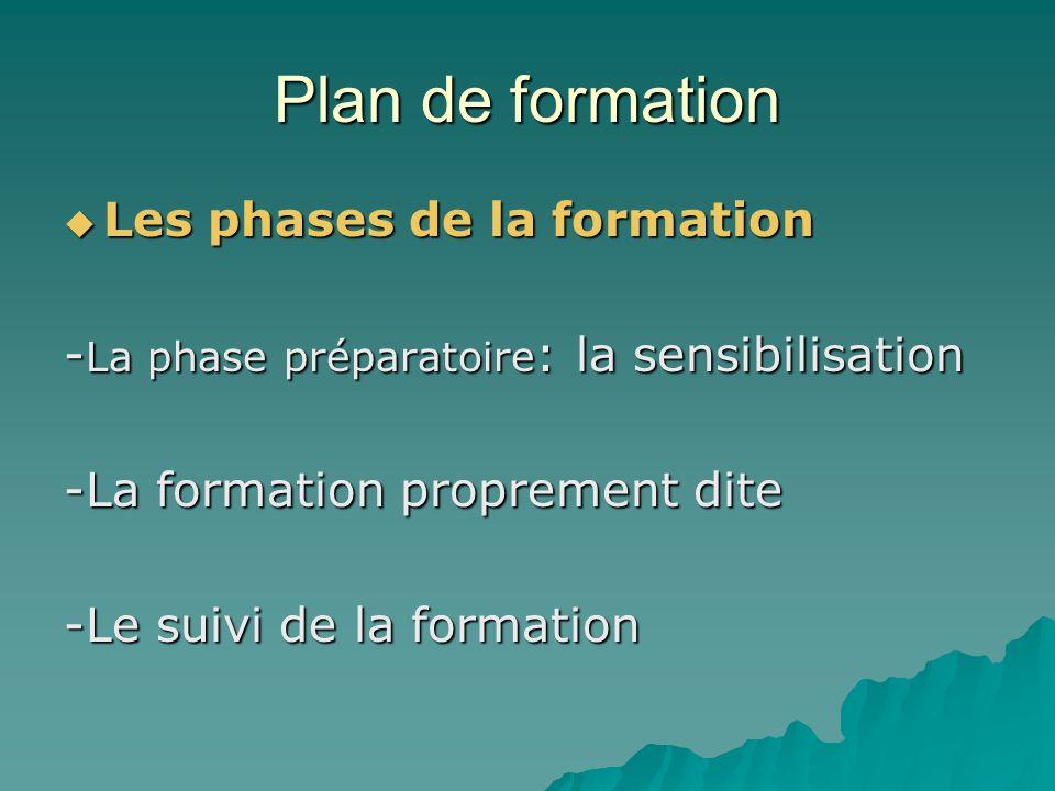 Plan de formation Définition Définition Le plan de formation cest lensemble constitué des étapes et des activités à mener pour le bon déroulement dune formation.