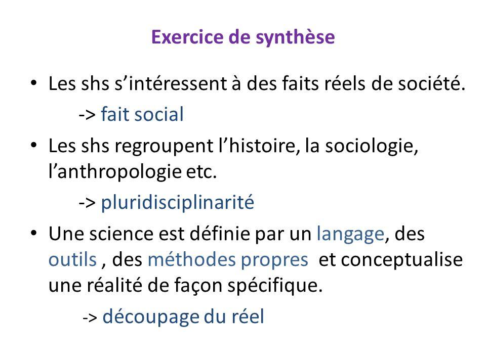 Exercice de synthèse Les shs sintéressent à des faits réels de société. -> fait social Les shs regroupent lhistoire, la sociologie, lanthropologie etc