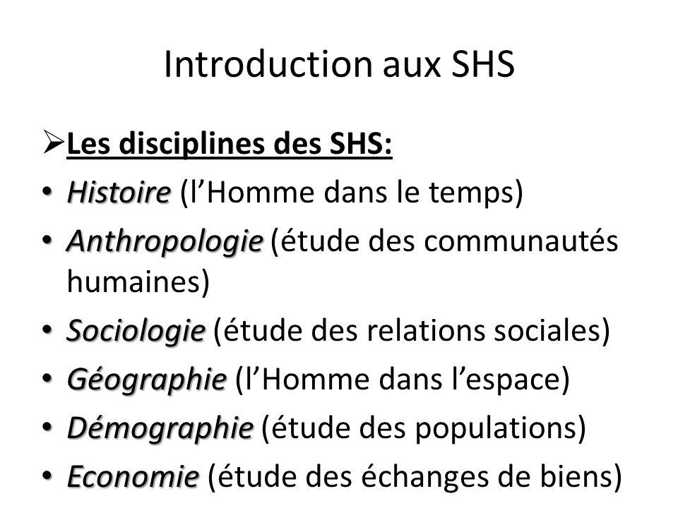 Introduction aux SHS Les disciplines des SHS: Histoire Histoire (lHomme dans le temps) Anthropologie Anthropologie (étude des communautés humaines) So
