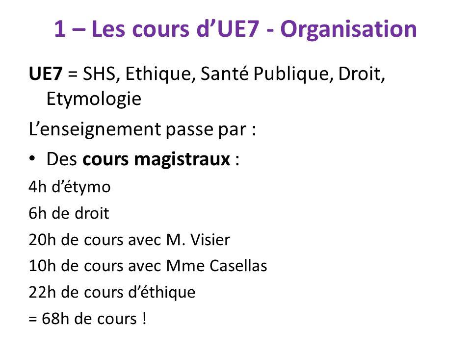 1 – Les cours dUE7 - Organisation UE7 = SHS, Ethique, Santé Publique, Droit, Etymologie Lenseignement passe par : Des cours magistraux : 4h détymo 6h
