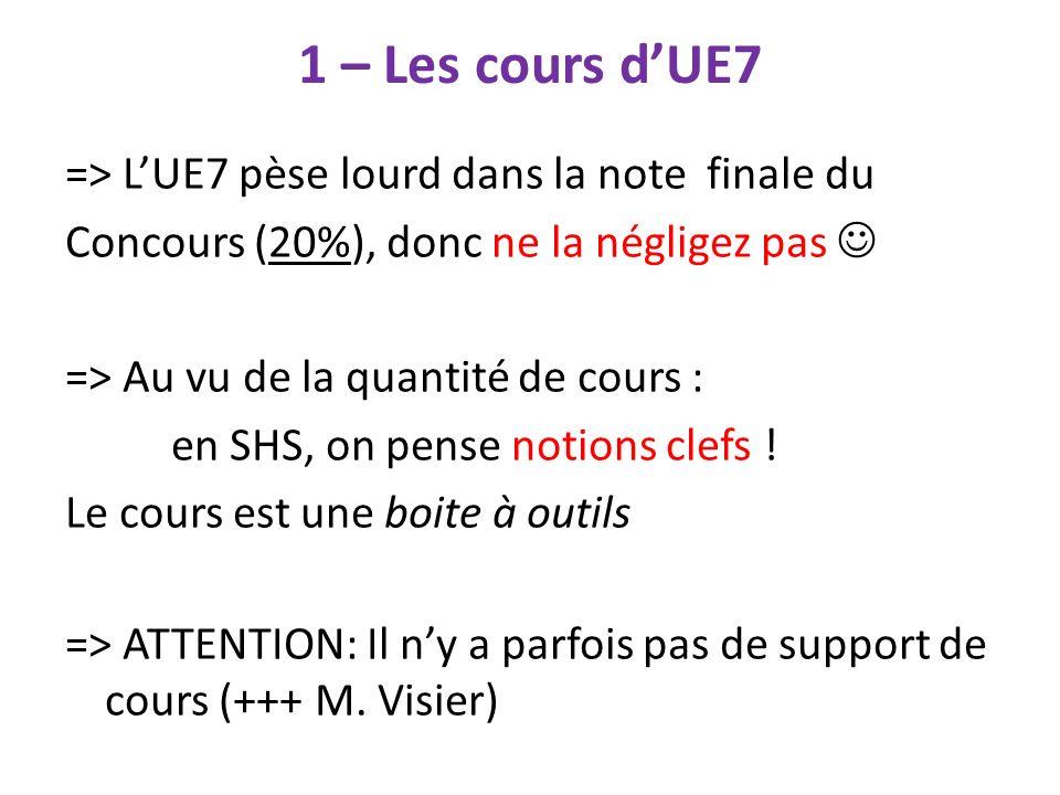 1 – Les cours dUE7 => LUE7 pèse lourd dans la note finale du Concours (20%), donc ne la négligez pas => Au vu de la quantité de cours : en SHS, on pen