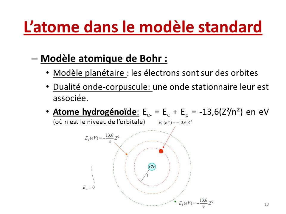 Latome dans le modèle standard – Modèle atomique de Bohr : Modèle planétaire : les électrons sont sur des orbites Dualité onde-corpuscule: une onde st