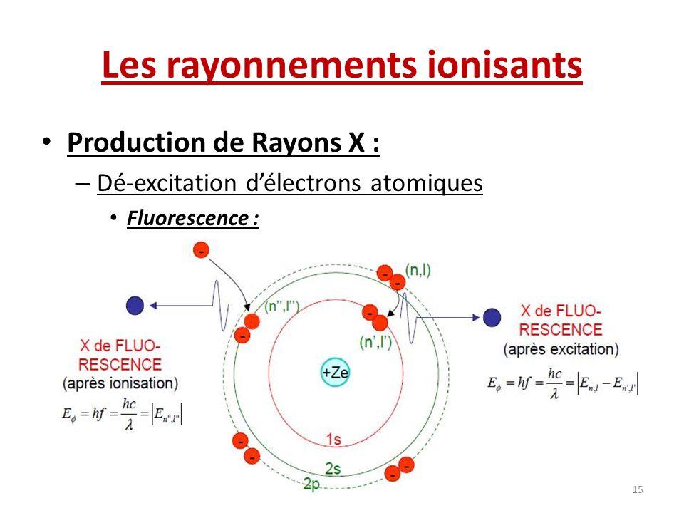 Les rayonnements ionisants Production de Rayons X : – Dé-excitation délectrons atomiques Fluorescence : 15