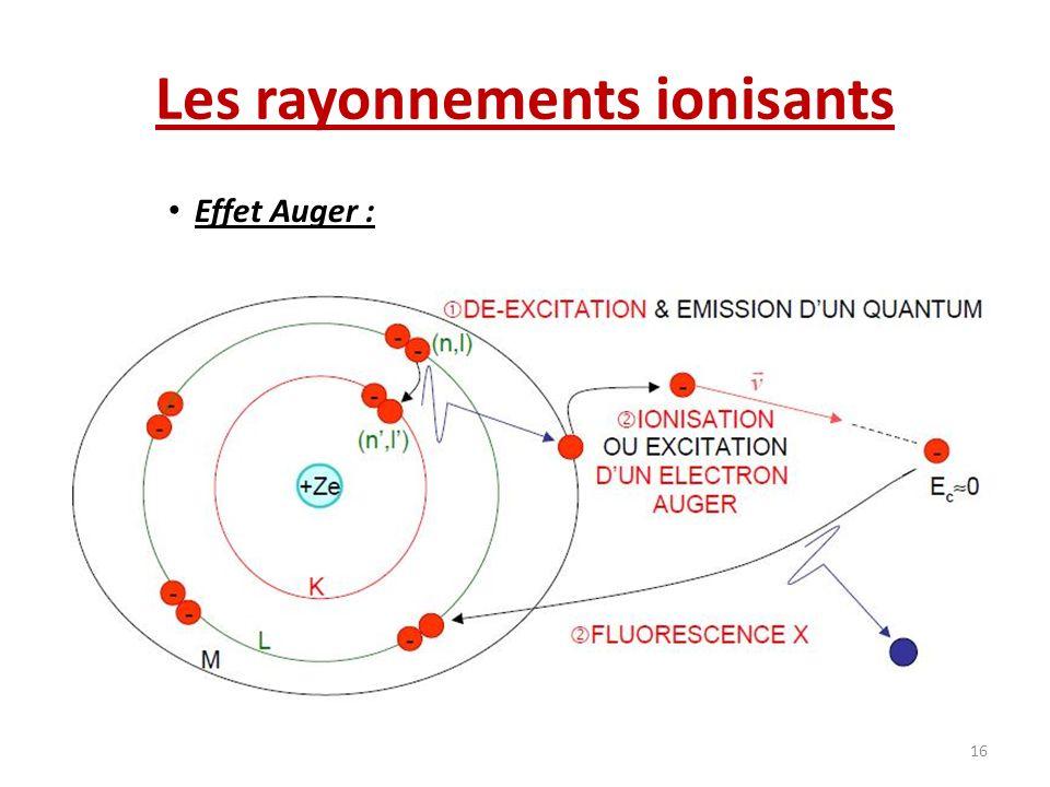 Les rayonnements ionisants Effet Auger : 16