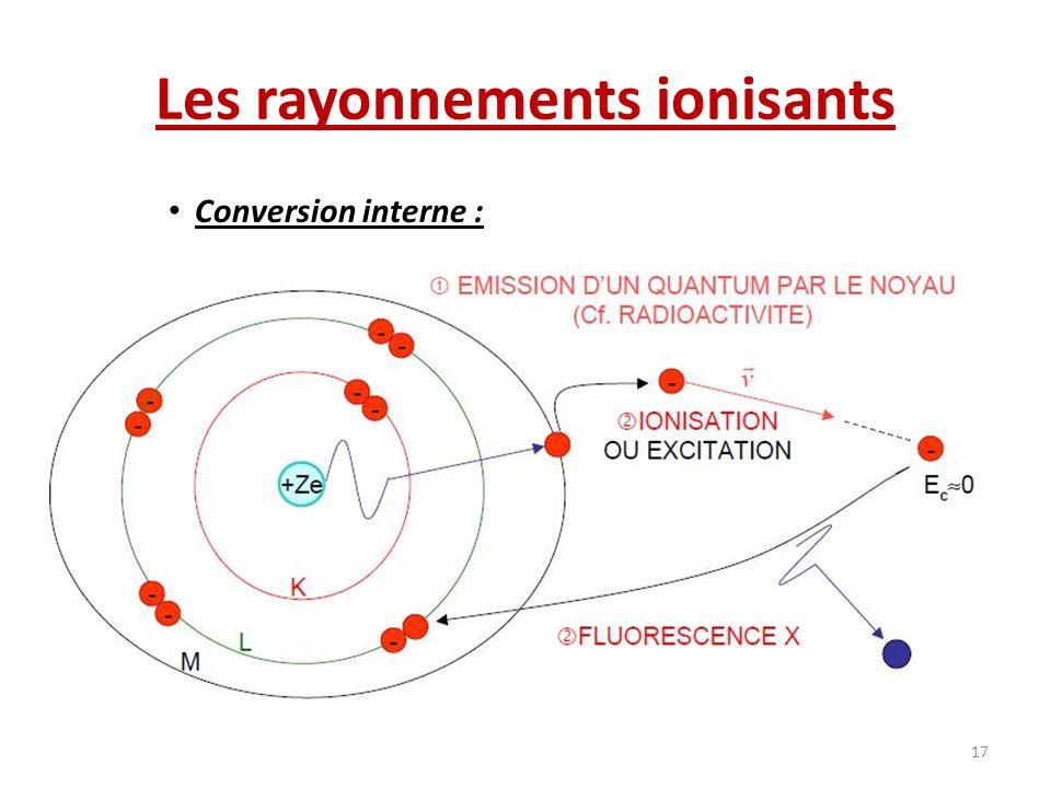 Les rayonnements ionisants Conversion interne : 17