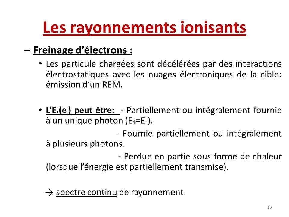 Les rayonnements ionisants – Freinage délectrons : Les particule chargées sont décélérées par des interactions électrostatiques avec les nuages électr