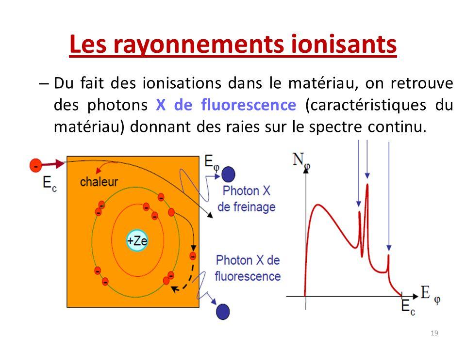 Les rayonnements ionisants 19 – Du fait des ionisations dans le matériau, on retrouve des photons X de fluorescence (caractéristiques du matériau) don