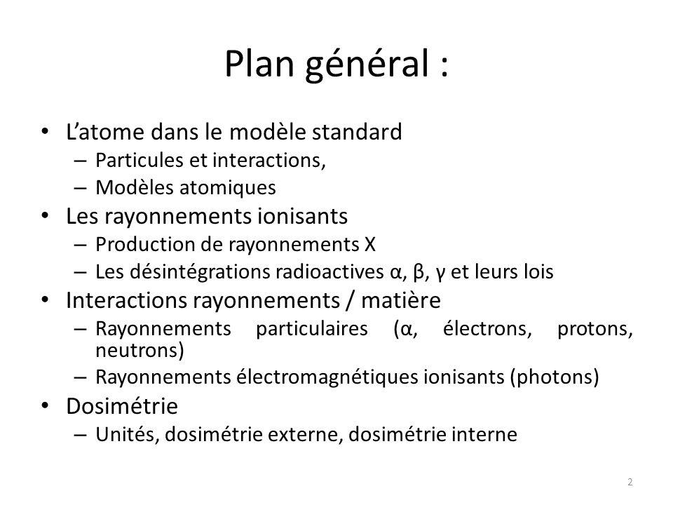Plan général : Latome dans le modèle standard – Particules et interactions, – Modèles atomiques Les rayonnements ionisants – Production de rayonnement