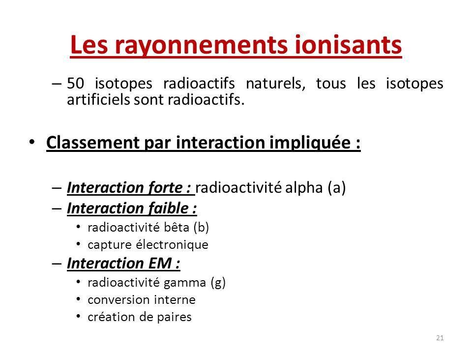 Les rayonnements ionisants – 50 isotopes radioactifs naturels, tous les isotopes artificiels sont radioactifs. Classement par interaction impliquée :