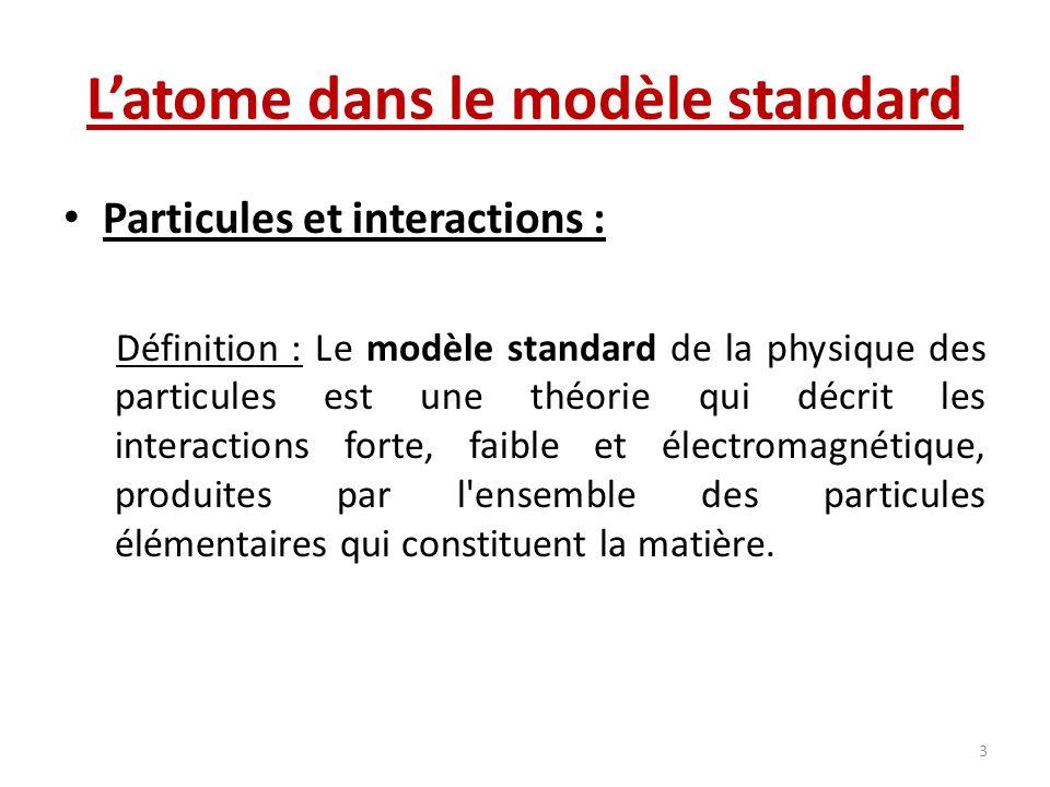 Latome dans le modèle standard Particules et interactions : Définition : Le modèle standard de la physique des particules est une théorie qui décrit l