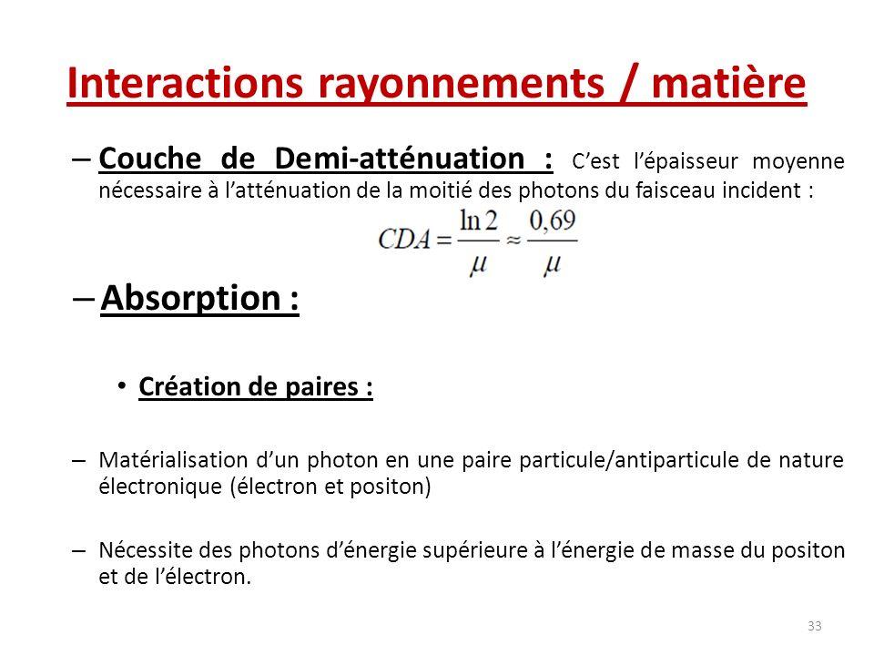 Interactions rayonnements / matière – Couche de Demi-atténuation : Cest lépaisseur moyenne nécessaire à latténuation de la moitié des photons du faisc