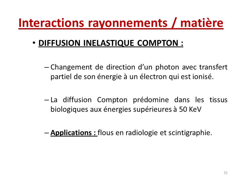 DIFFUSION INELASTIQUE COMPTON : – Changement de direction dun photon avec transfert partiel de son énergie à un électron qui est ionisé. – La diffusio