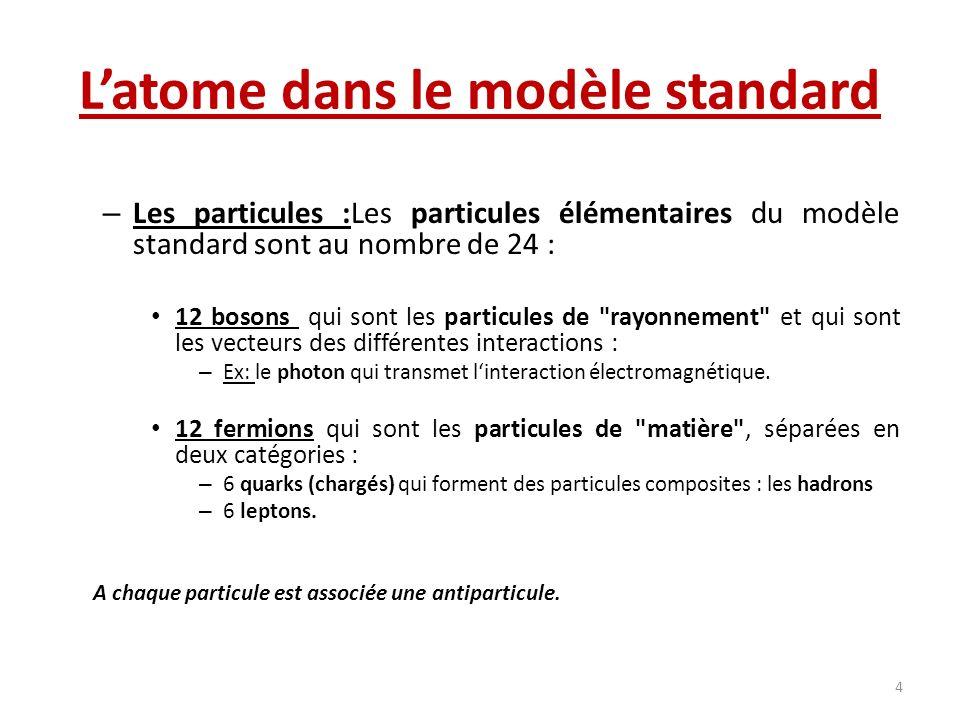 Latome dans le modèle standard – Les particules :Les particules élémentaires du modèle standard sont au nombre de 24 : 12 bosons qui sont les particul