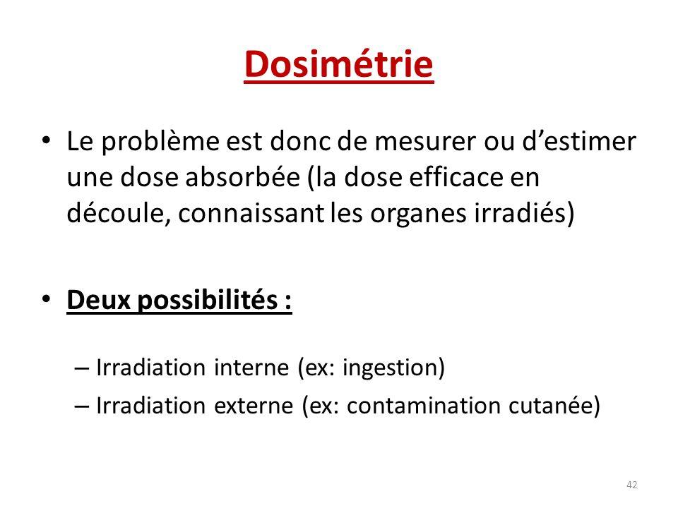 Dosimétrie Le problème est donc de mesurer ou destimer une dose absorbée (la dose efficace en découle, connaissant les organes irradiés) Deux possibil