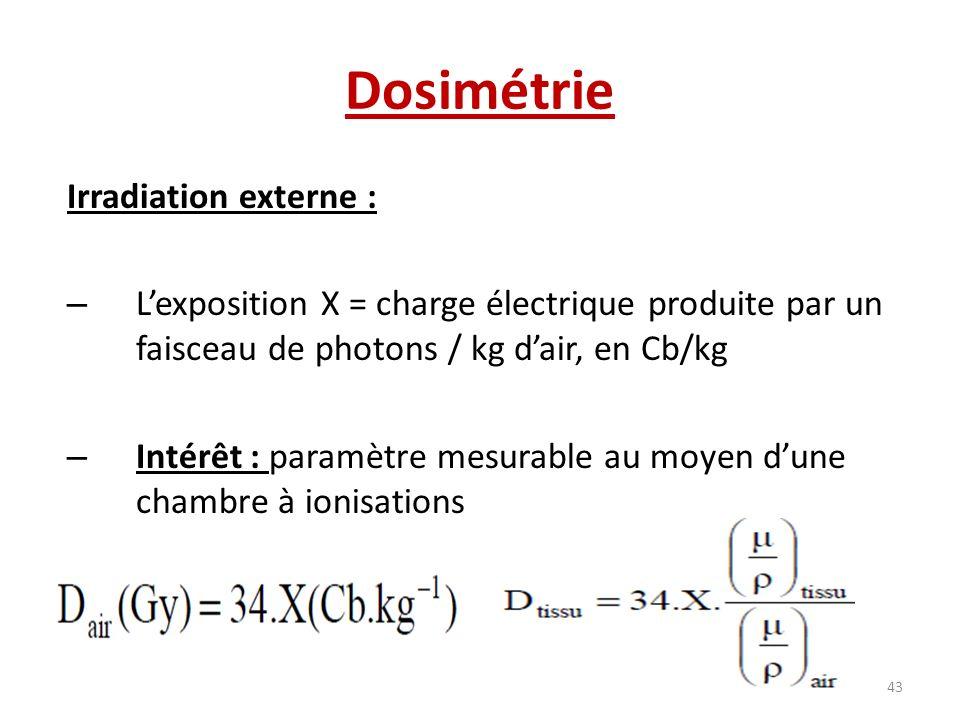 Dosimétrie Irradiation externe : – Lexposition X = charge électrique produite par un faisceau de photons / kg dair, en Cb/kg – Intérêt : paramètre mes