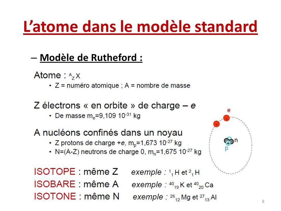 Latome dans le modèle standard – Modèle de Rutheford : 8