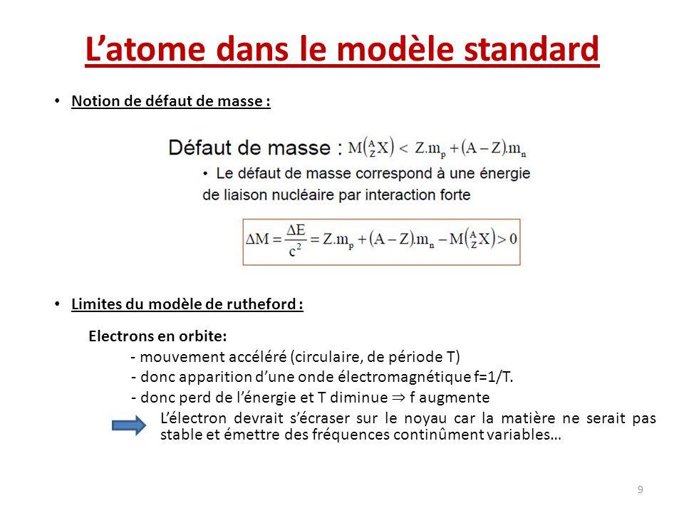 Latome dans le modèle standard 9 Notion de défaut de masse : Limites du modèle de rutheford : Electrons en orbite: - mouvement accéléré (circulaire, d