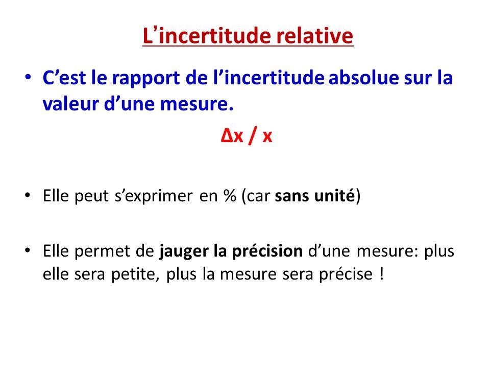 Lincertitude relative Cest le rapport de lincertitude absolue sur la valeur dune mesure. Δx / x Elle peut sexprimer en % (car sans unité) Elle permet