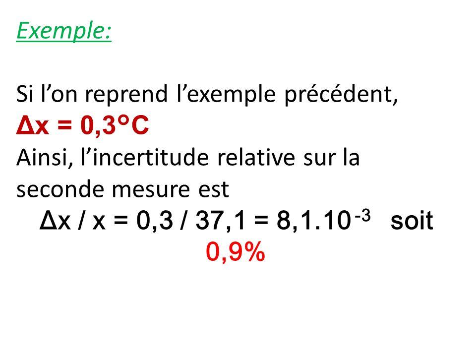 Exemple: Si lon reprend lexemple précédent, Δx = 0,3°C Ainsi, lincertitude relative sur la seconde mesure est Δx / x = 0,3 / 37,1 = 8,1.10 -3 soit 0,9