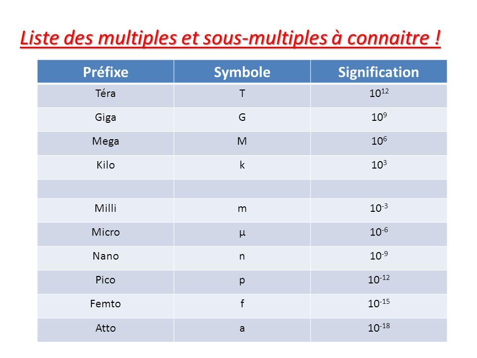 Liste des multiples et sous-multiples à connaitre ! PréfixeSymboleSignification TéraT10 12 GigaG10 9 MegaM10 6 Kilok10 3 Millim10 -3 Microμ10 -6 Nanon