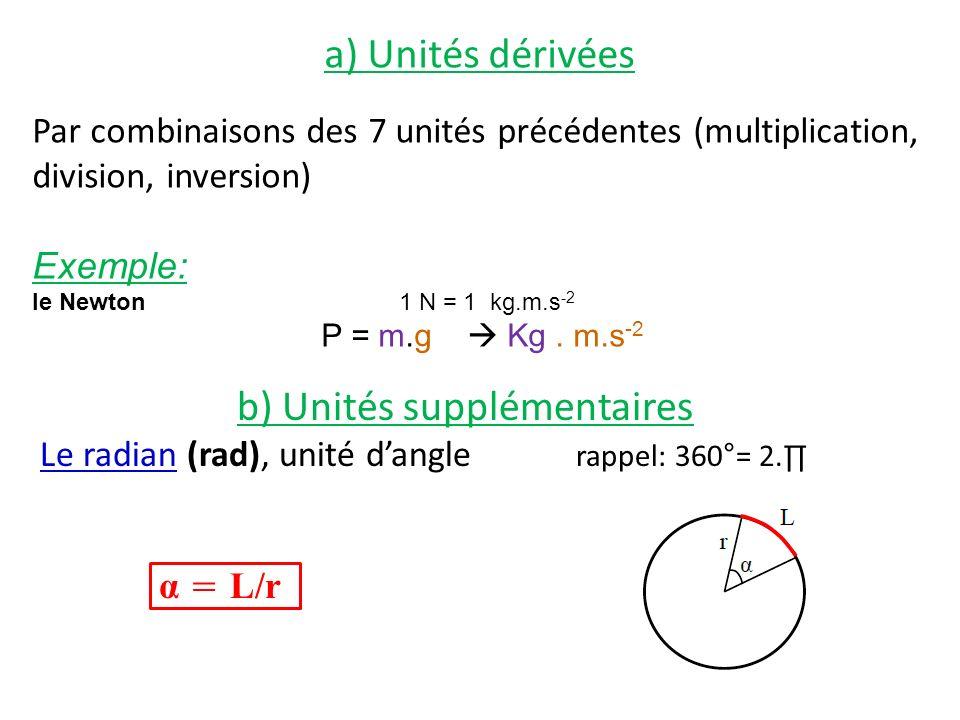 a) Unités dérivées Par combinaisons des 7 unités précédentes (multiplication, division, inversion) Exemple: le Newton 1 N = 1 kg.m.s -2 P = m.g Kg. m.