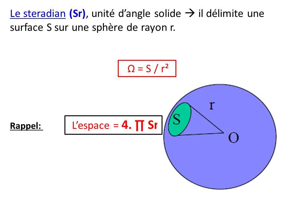 Le steradian (Sr), unité dangle solide il délimite une surface S sur une sphère de rayon r. Ω = S / r² Rappel: L espace = 4. Sr