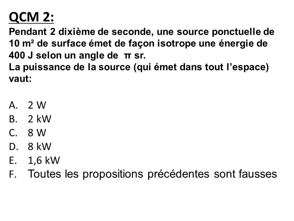 QCM 2: Pendant 2 dixième de seconde, une source ponctuelle de 10 m² de surface émet de façon isotrope une énergie de 400 J selon un angle de π sr. La