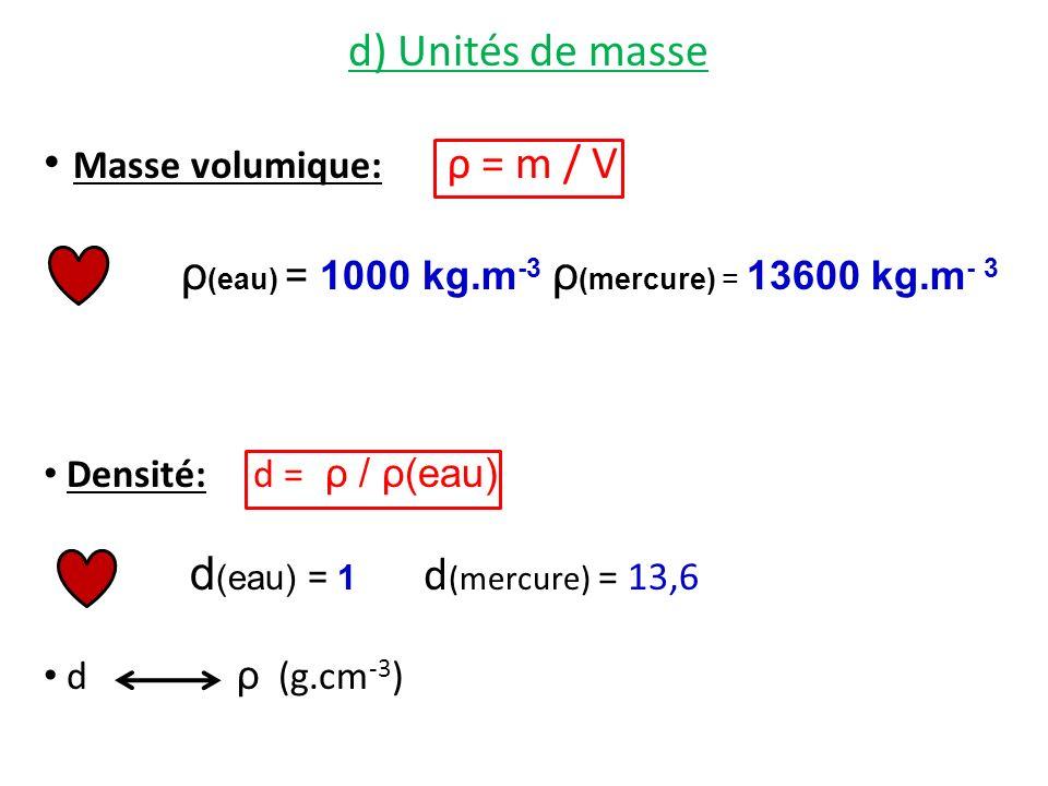 d) Unités de masse M asse volumique: ρ = m / V ρ (eau) = 1000 kg.m -3 ρ (mercure) = 13600 kg.m - 3 Densité: d = ρ / ρ(eau) d (eau) = 1 d (mercure) = 1
