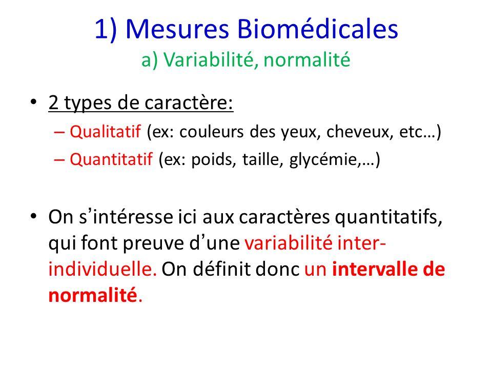 1) Mesures Biomédicales a) Variabilité, normalité 2 types de caractère: – Qualitatif (ex: couleurs des yeux, cheveux, etc…) – Quantitatif (ex: poids,