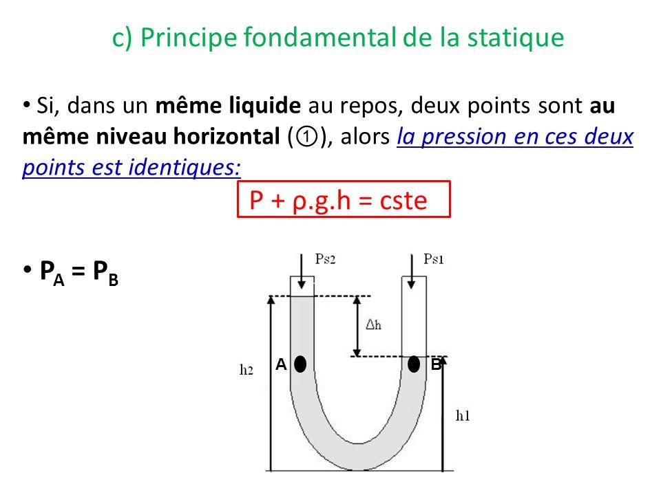 c) Principe fondamental de la statique Si, dans un même liquide au repos, deux points sont au même niveau horizontal ( ), alors la pression en ces deu