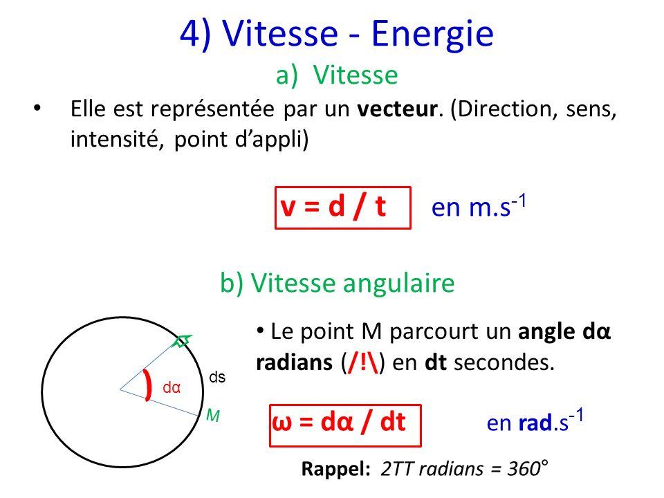 4) Vitesse - Energie a)Vitesse Elle est représentée par un vecteur. (Direction, sens, intensité, point dappli) v = d / t en m.s -1 b) Vitesse angulair