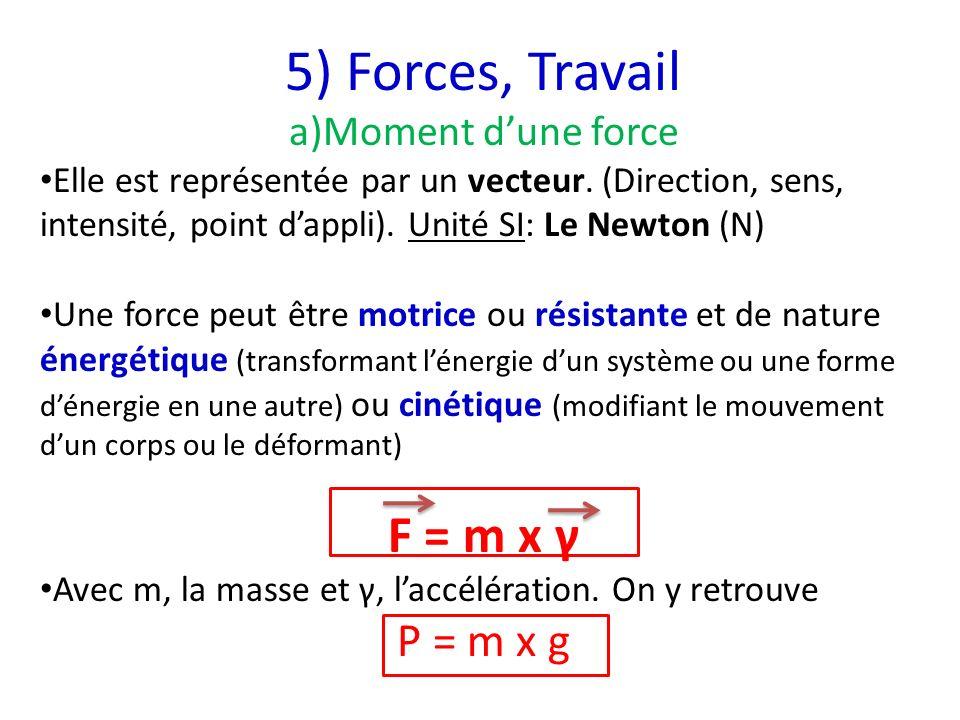5) Forces, Travail a)Moment dune force Elle est représentée par un vecteur. (Direction, sens, intensité, point dappli). Unité SI: Le Newton (N) Une fo
