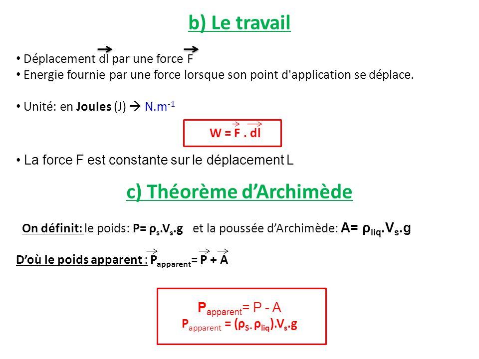 b) Le travail Déplacement dl par une force F Energie fournie par une force lorsque son point d'application se déplace. Unité: en Joules (J) N.m -1 W =