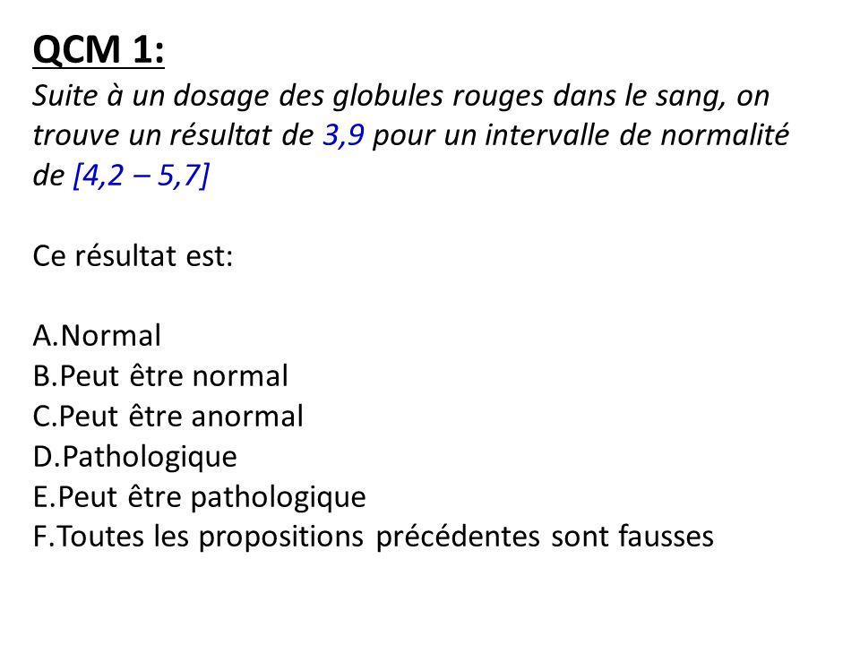 QCM 1: Suite à un dosage des globules rouges dans le sang, on trouve un résultat de 3,9 pour un intervalle de normalité de [4,2 – 5,7] Ce résultat est