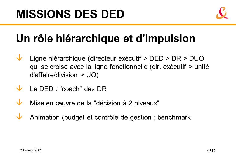 20 mars 2002 n°12 MISSIONS DES DED Un rôle hiérarchique et d impulsion Ligne hiérarchique (directeur exécutif > DED > DR > DUO qui se croise avec la ligne fonctionnelle (dir.
