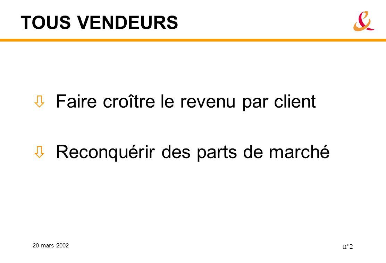 20 mars 2002 n°2 TOUS VENDEURS Faire croître le revenu par client Reconquérir des parts de marché